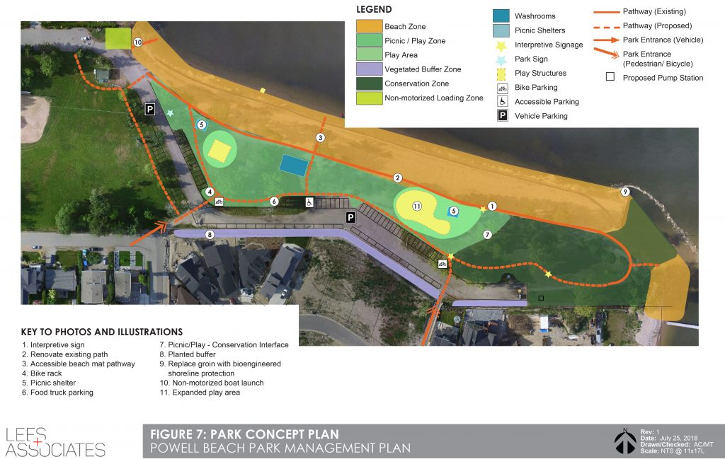 Powell Beach Park Concept Plan