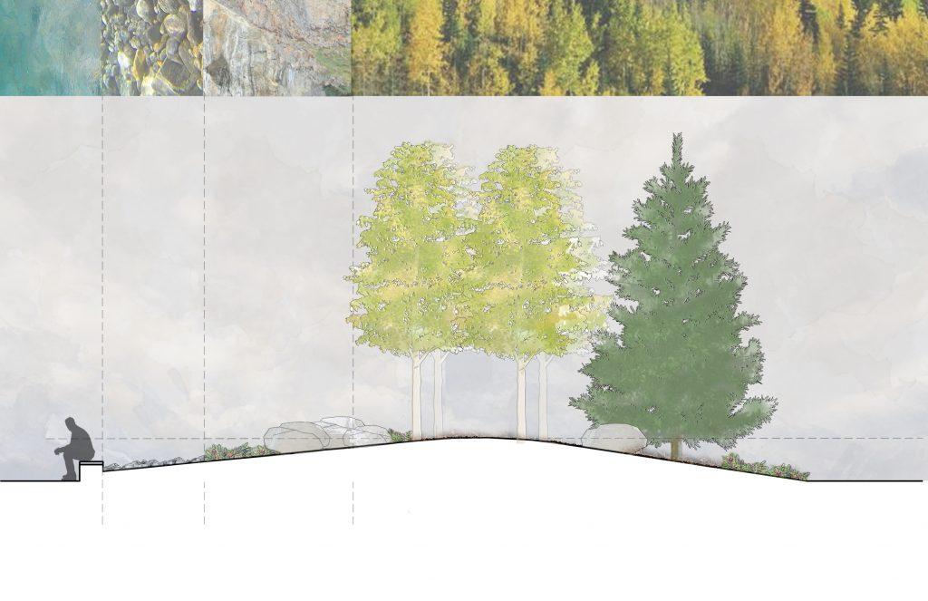 Kwanlin Dün Landscape Design